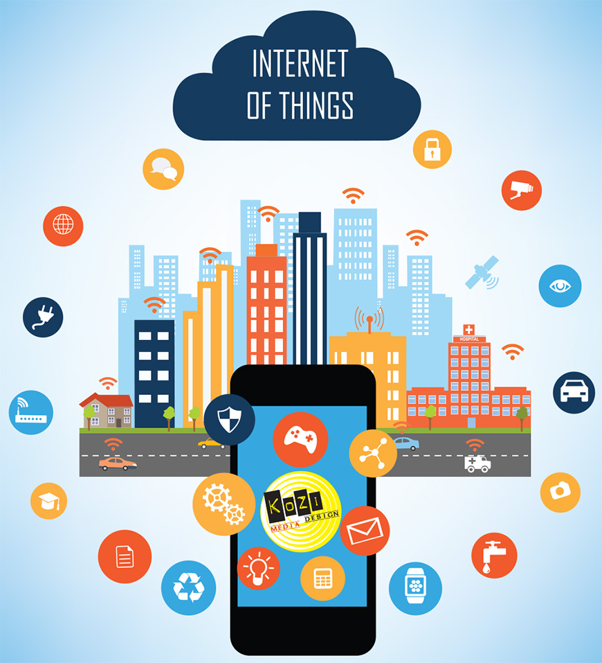 Internet Of Things Iot Explained Kozi Media Design